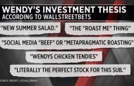 Wall Street Bets targets Wendy's with new stock buying strategy, Jim Cramer says